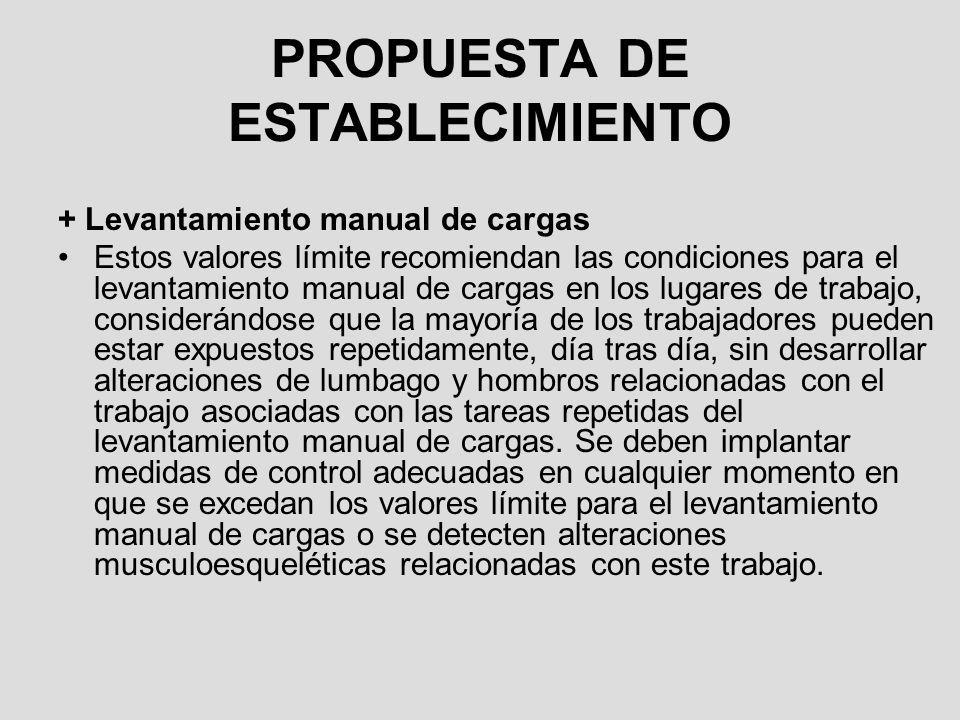 PROPUESTA DE ESTABLECIMIENTO