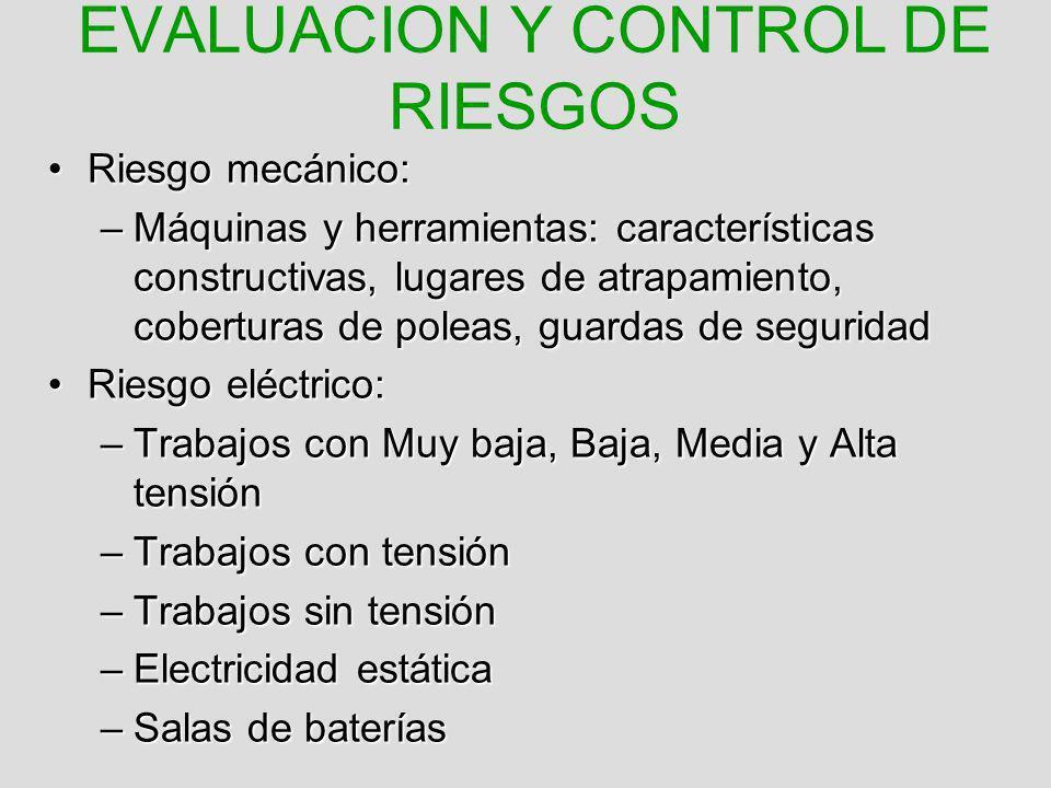 EVALUACION Y CONTROL DE RIESGOS
