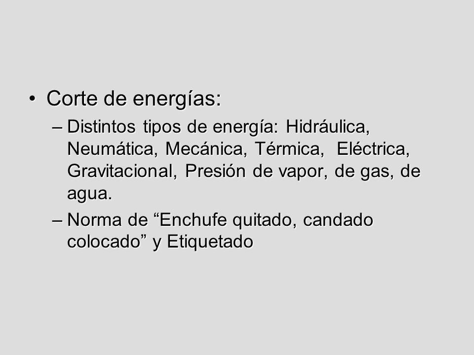 Corte de energías: