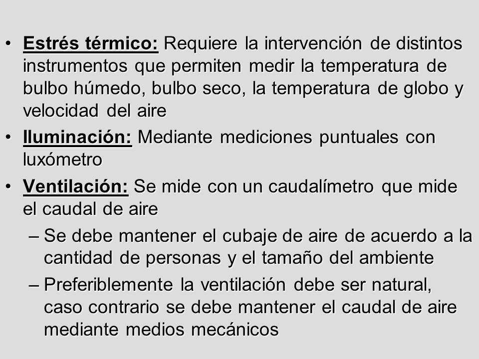 Estrés térmico: Requiere la intervención de distintos instrumentos que permiten medir la temperatura de bulbo húmedo, bulbo seco, la temperatura de globo y velocidad del aire