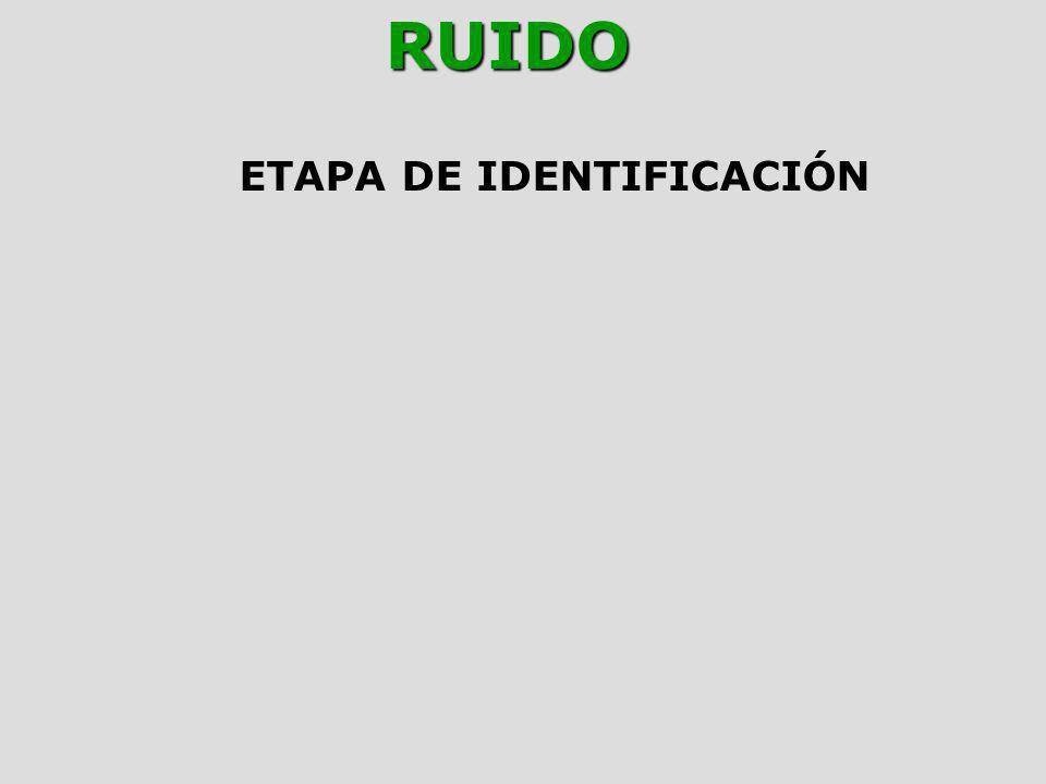 RUIDO ETAPA DE IDENTIFICACIÓN