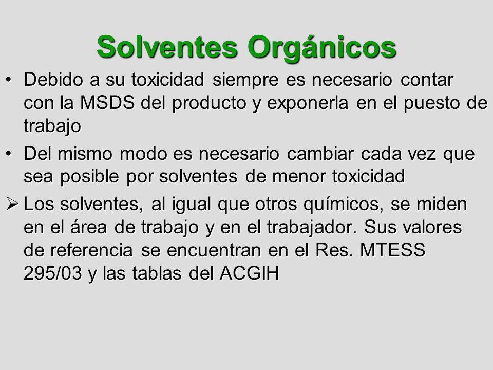 Solventes OrgánicosDebido a su toxicidad siempre es necesario contar con la MSDS del producto y exponerla en el puesto de trabajo.