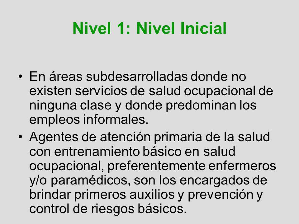Nivel 1: Nivel Inicial
