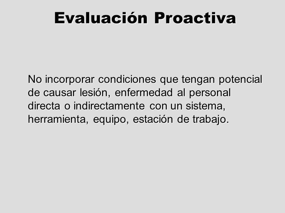 Evaluación Proactiva