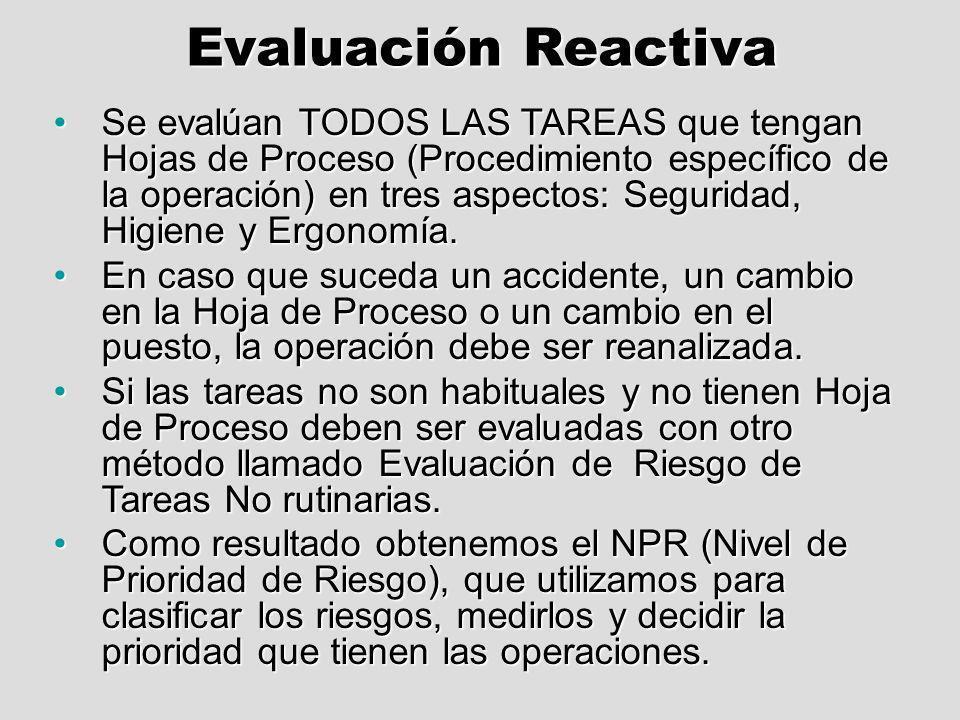 Evaluación Reactiva