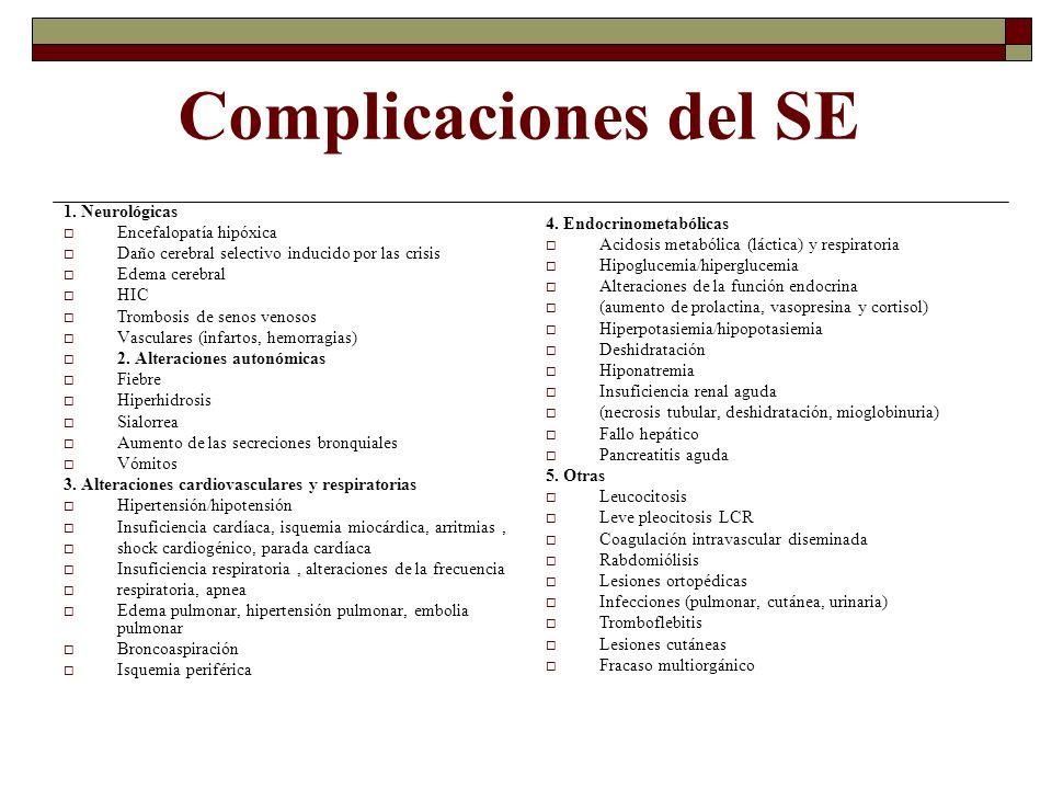 Complicaciones del SE 1. Neurológicas Encefalopatía hipóxica