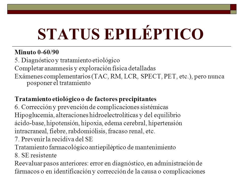 STATUS EPILÉPTICO Minuto 0-60/90
