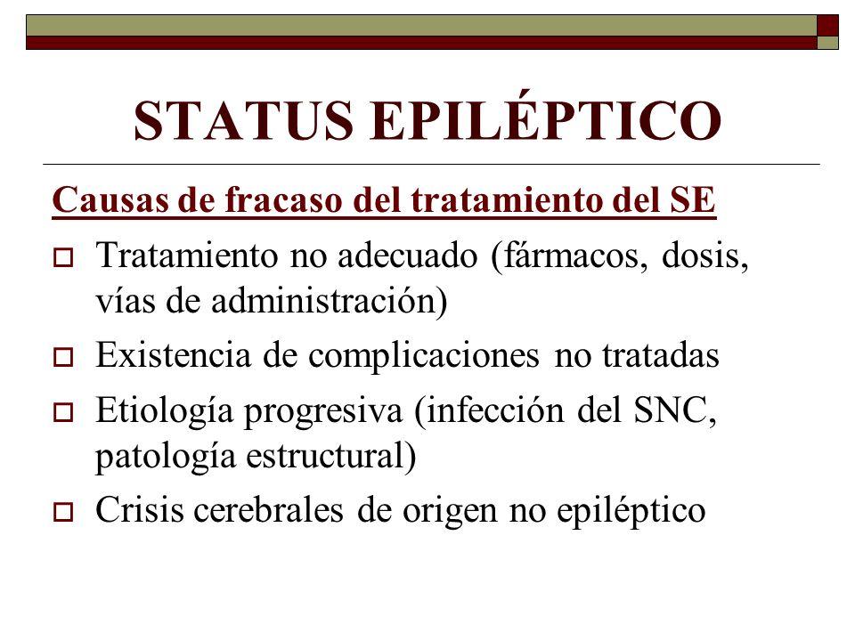 STATUS EPILÉPTICO Causas de fracaso del tratamiento del SE