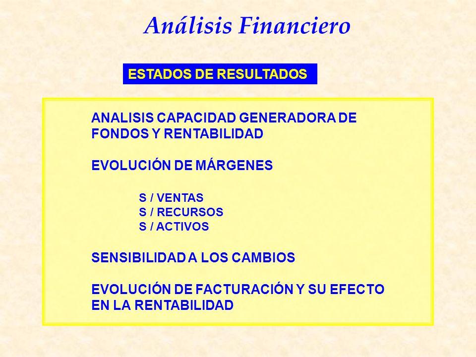 ANALISIS CAPACIDAD GENERADORA DE FONDOS Y RENTABILIDAD