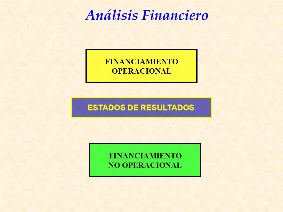 FINANCIAMIENTO OPERACIONAL ESTADOS DE RESULTADOS FINANCIAMIENTO NO OPERACIONAL