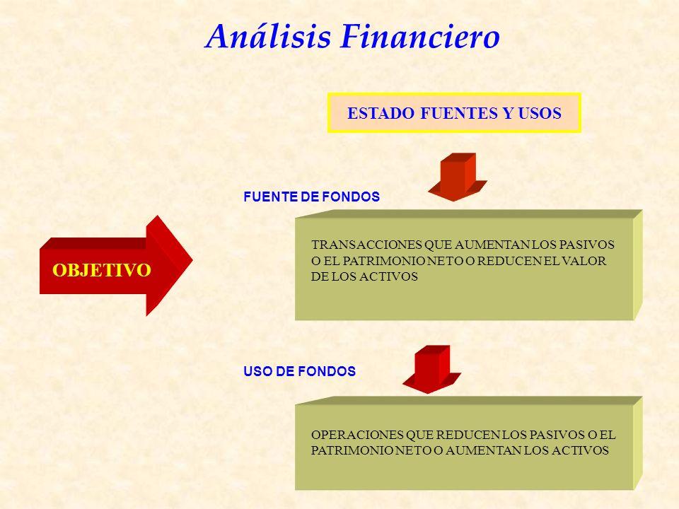 OBJETIVO ESTADO FUENTES Y USOS FUENTE DE FONDOS