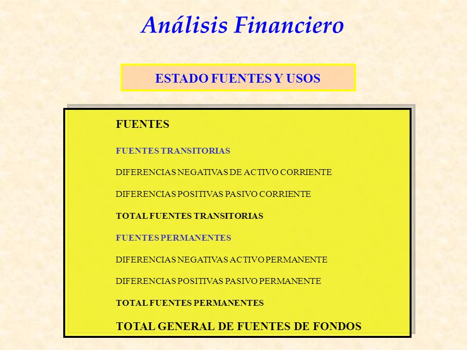 ESTADO FUENTES Y USOS FUENTES TOTAL GENERAL DE FUENTES DE FONDOS