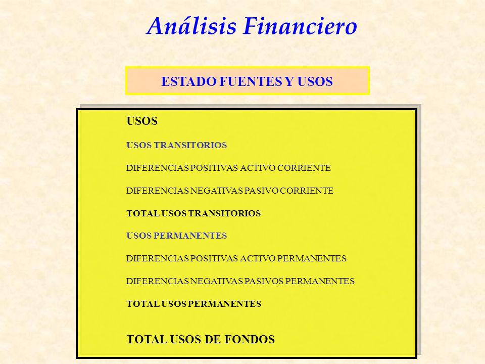 ESTADO FUENTES Y USOS USOS TOTAL USOS DE FONDOS USOS TRANSITORIOS