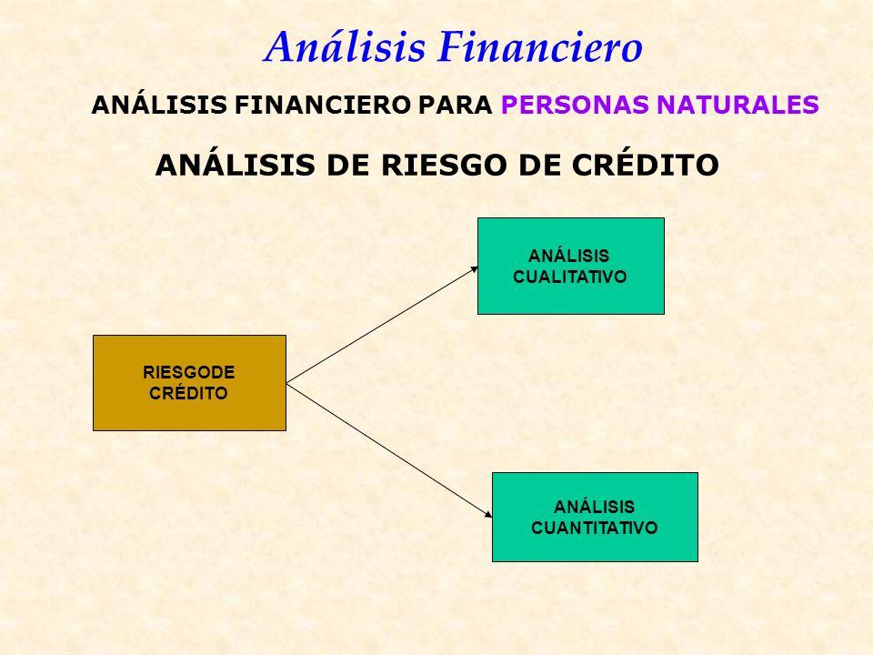 ANÁLISIS FINANCIERO PARA PERSONAS NATURALES