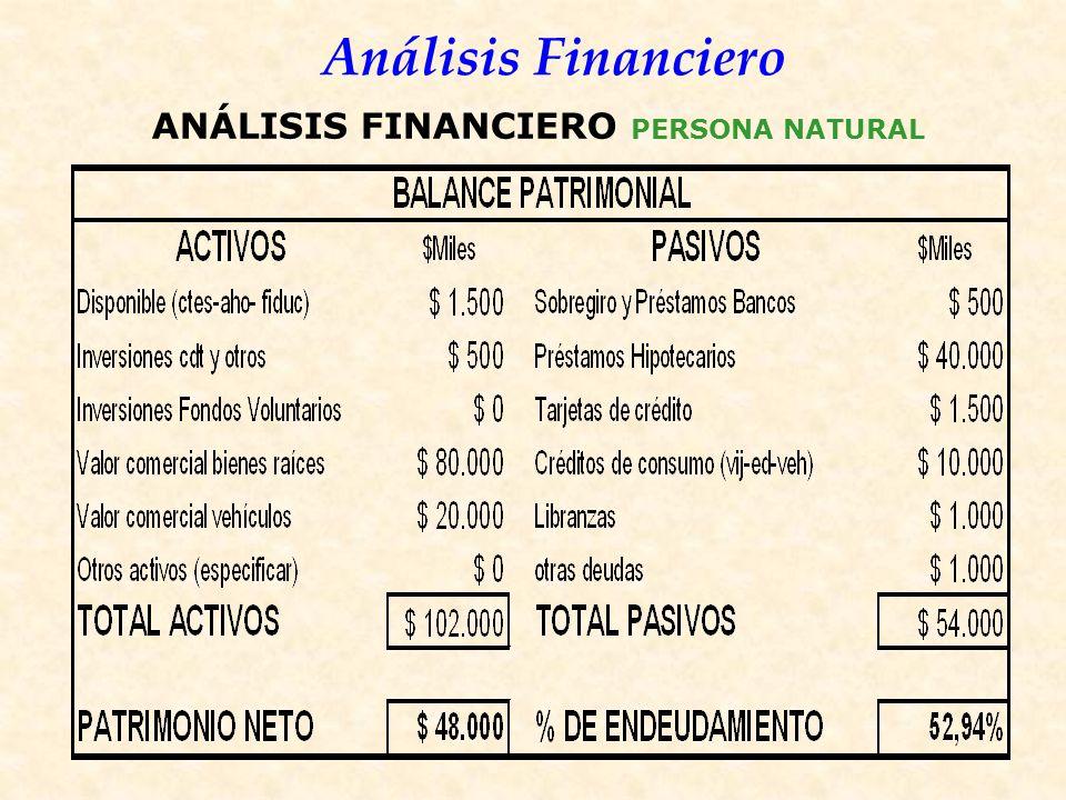 ANÁLISIS FINANCIERO PERSONA NATURAL