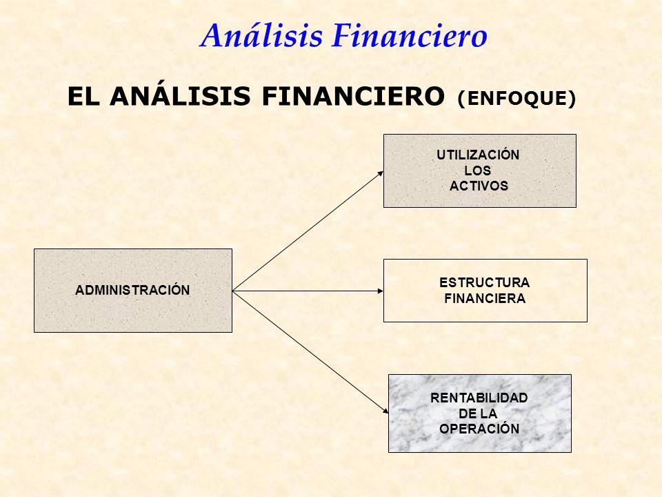 EL ANÁLISIS FINANCIERO (ENFOQUE)