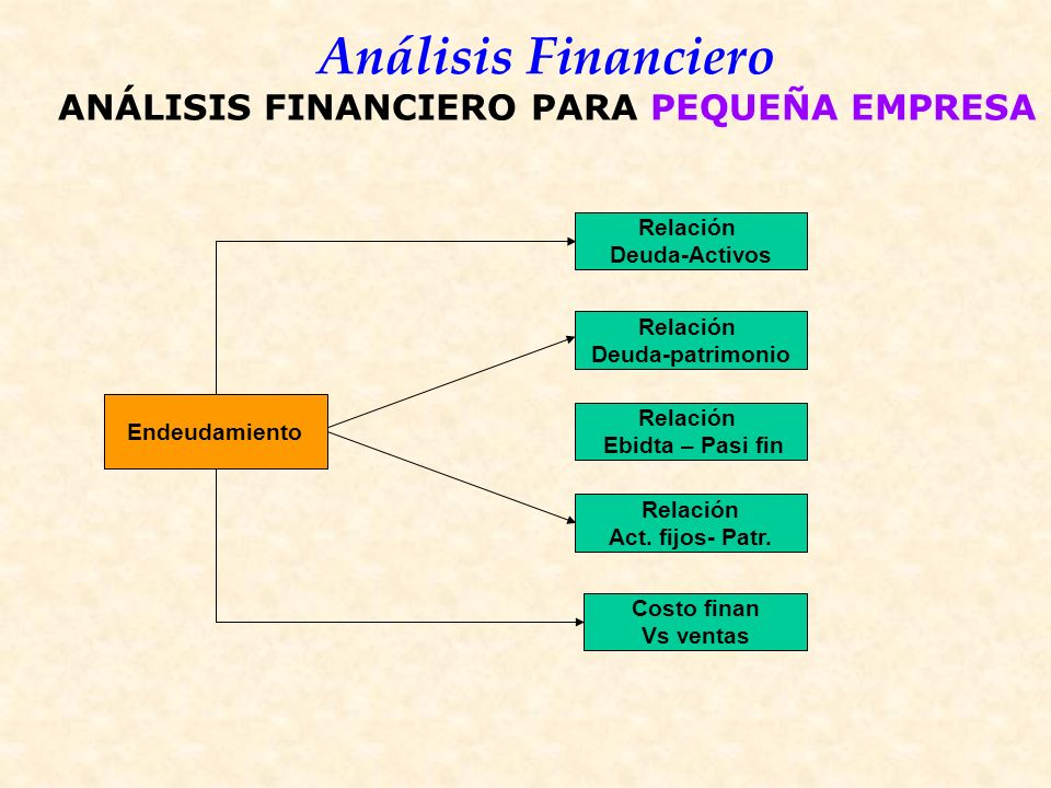 ANÁLISIS FINANCIERO PARA PEQUEÑA EMPRESA