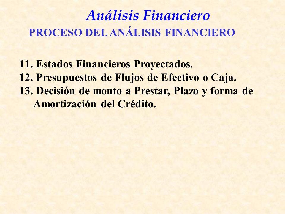 PROCESO DEL ANÁLISIS FINANCIERO
