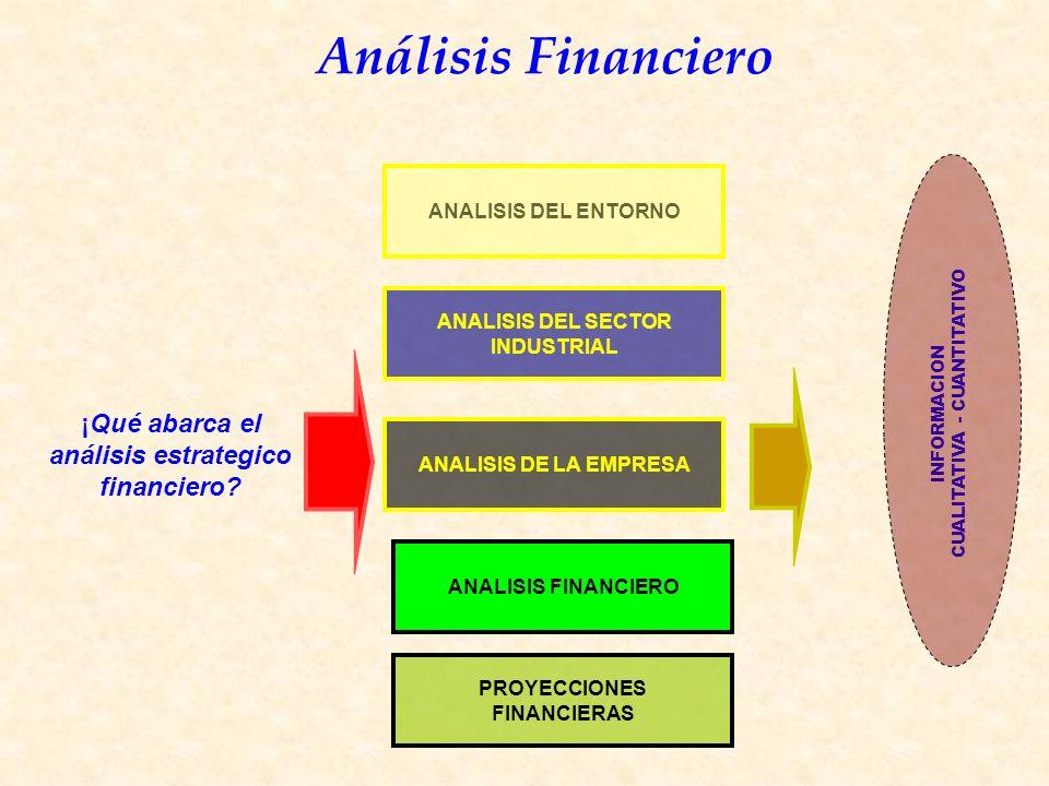 ¡Qué abarca el análisis estrategico financiero