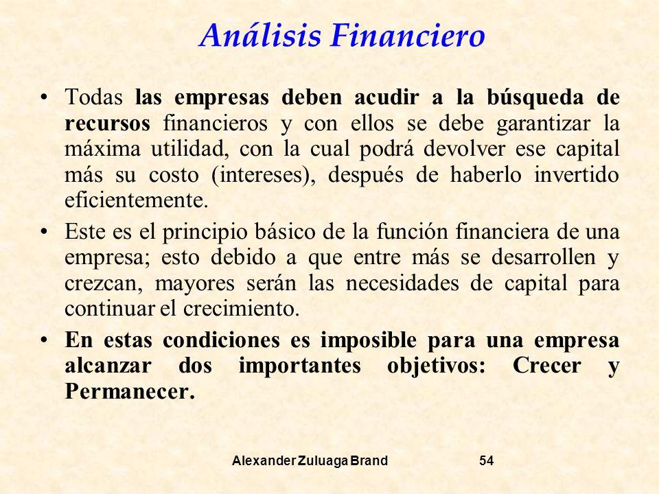Todas las empresas deben acudir a la búsqueda de recursos financieros y con ellos se debe garantizar la máxima utilidad, con la cual podrá devolver ese capital más su costo (intereses), después de haberlo invertido eficientemente.