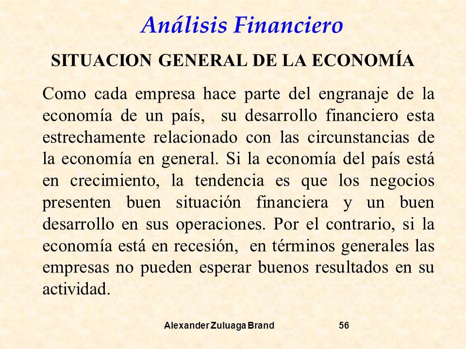 SITUACION GENERAL DE LA ECONOMÍA