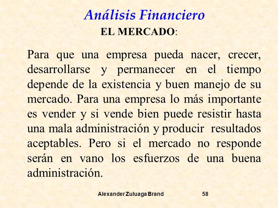 EL MERCADO: