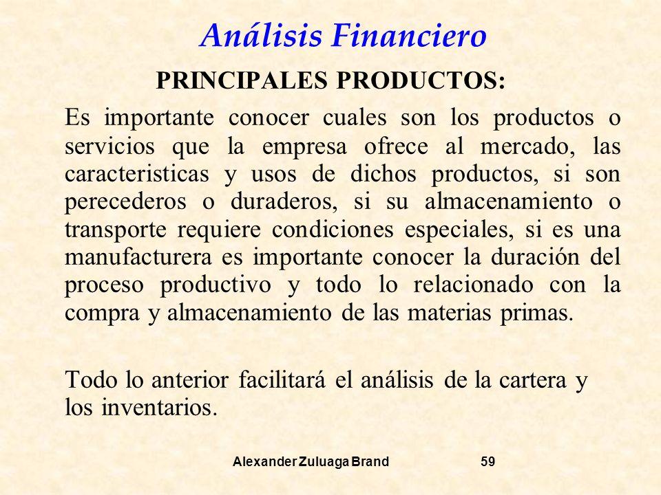 PRINCIPALES PRODUCTOS: