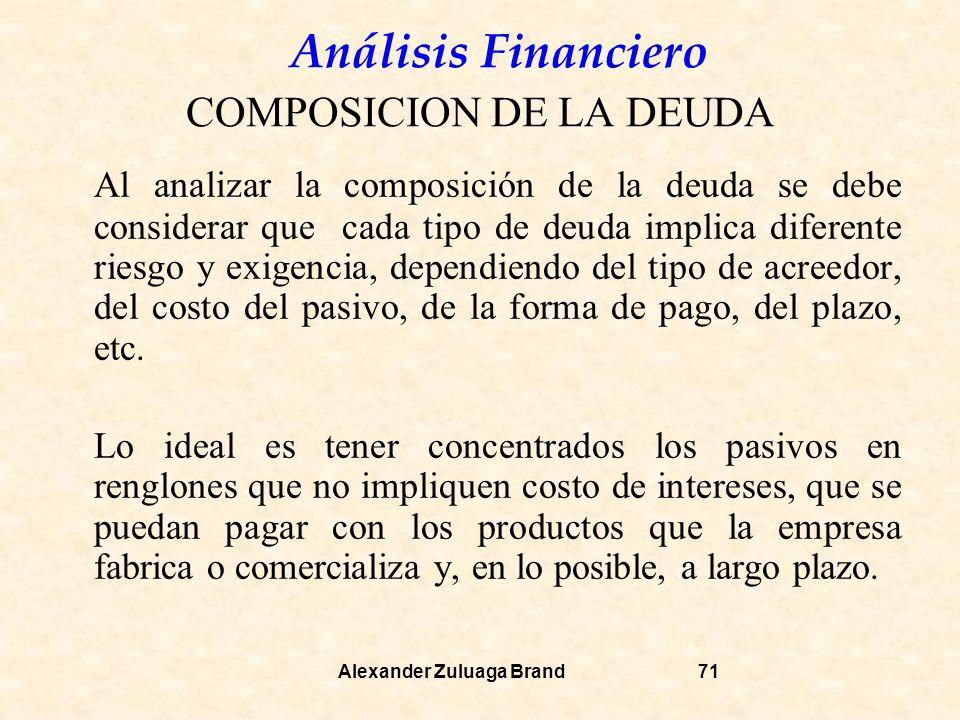 COMPOSICION DE LA DEUDA
