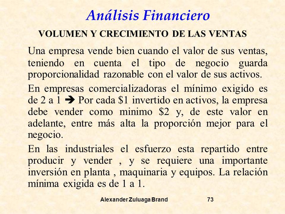 VOLUMEN Y CRECIMIENTO DE LAS VENTAS