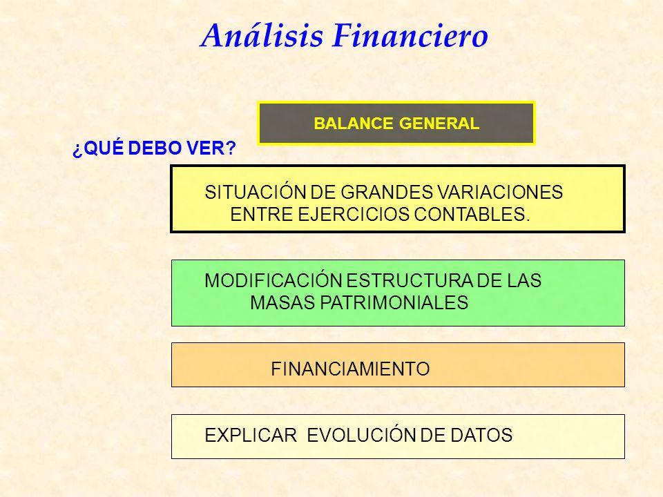 SITUACIÓN DE GRANDES VARIACIONES ENTRE EJERCICIOS CONTABLES.