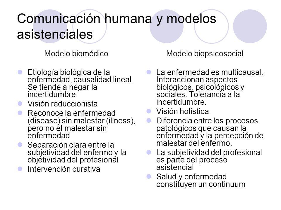 Comunicación humana y modelos asistenciales