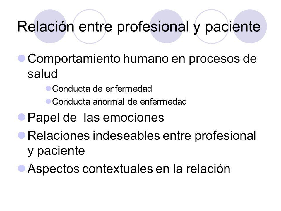 Relación entre profesional y paciente