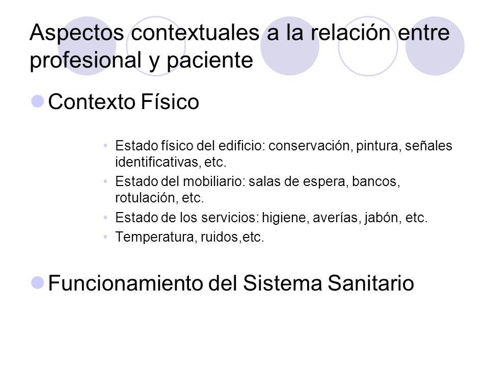 Aspectos contextuales a la relación entre profesional y paciente
