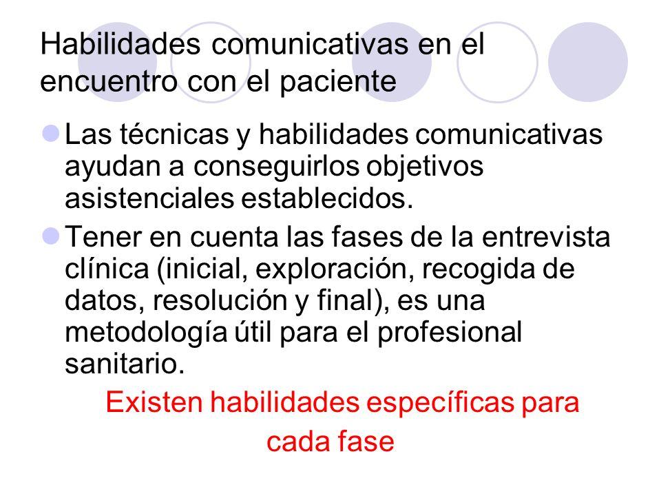 Habilidades comunicativas en el encuentro con el paciente