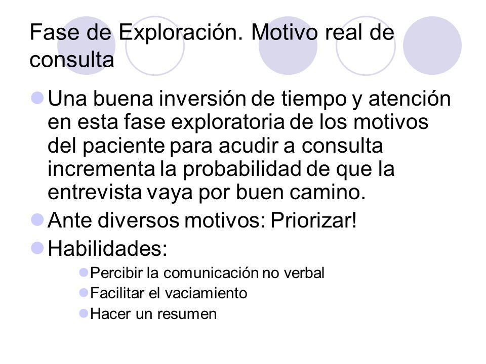 Fase de Exploración. Motivo real de consulta