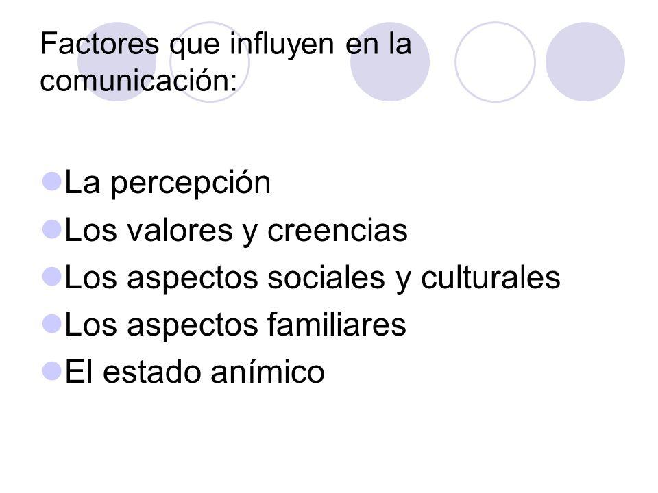 Factores que influyen en la comunicación: