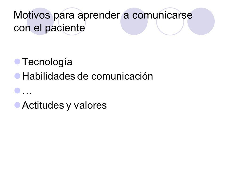 Motivos para aprender a comunicarse con el paciente