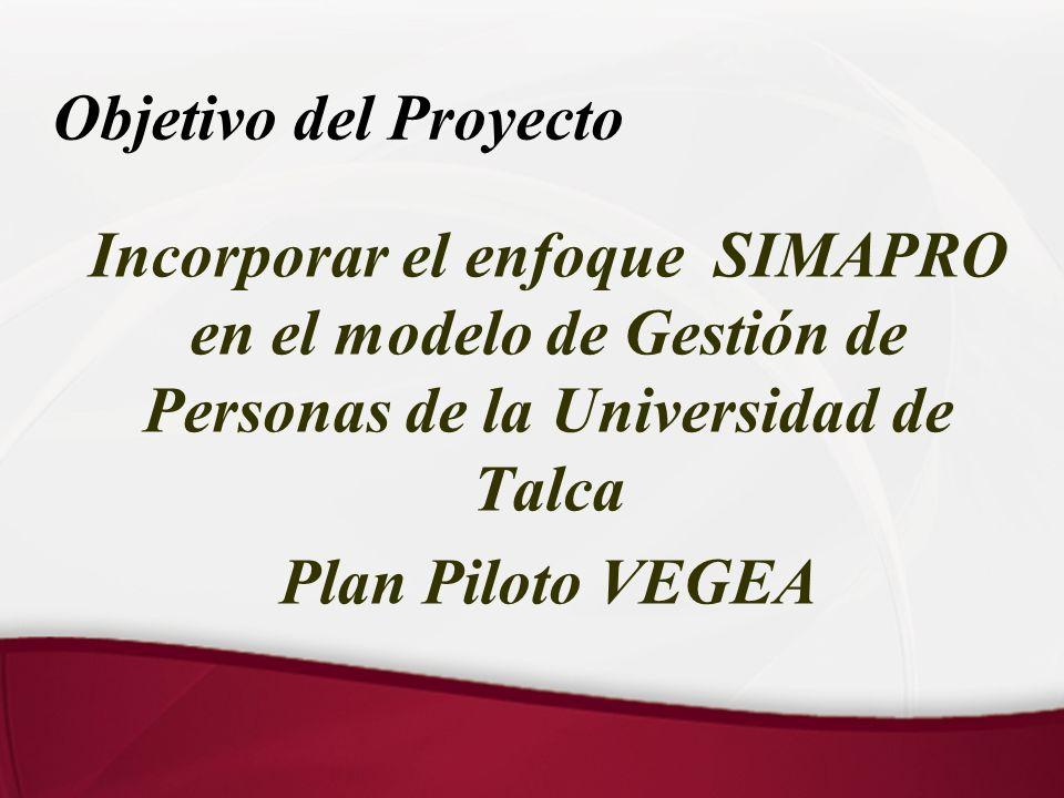 Objetivo del Proyecto Incorporar el enfoque SIMAPRO en el modelo de Gestión de Personas de la Universidad de Talca.