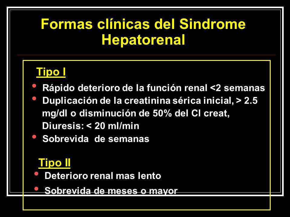 Formas clínicas del Sindrome Hepatorenal