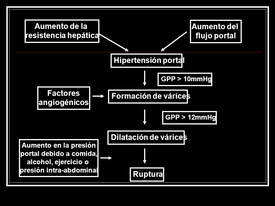 presión intra-abdominal