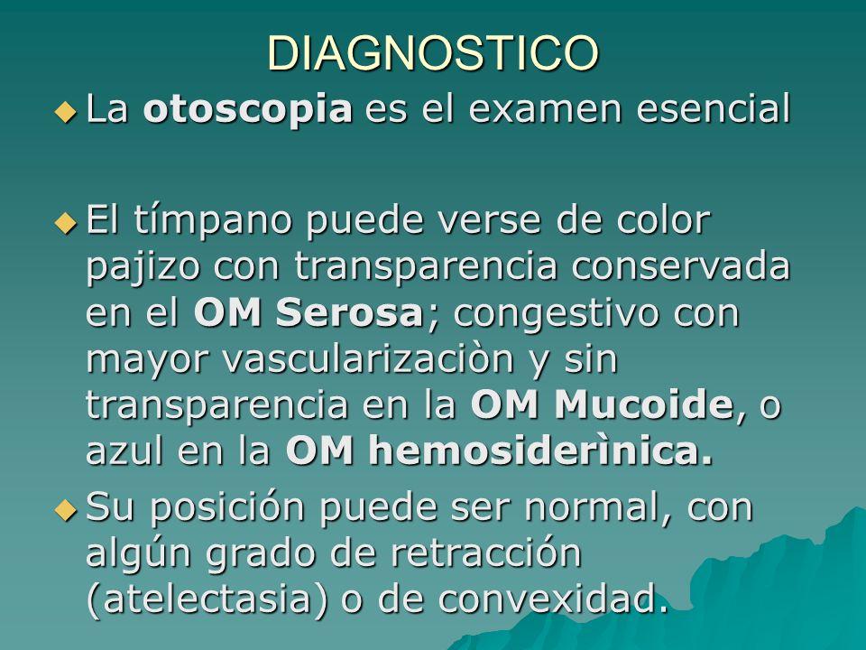 DIAGNOSTICO La otoscopia es el examen esencial