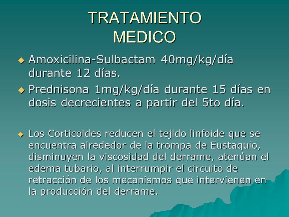 TRATAMIENTO MEDICO Amoxicilina-Sulbactam 40mg/kg/día durante 12 días.