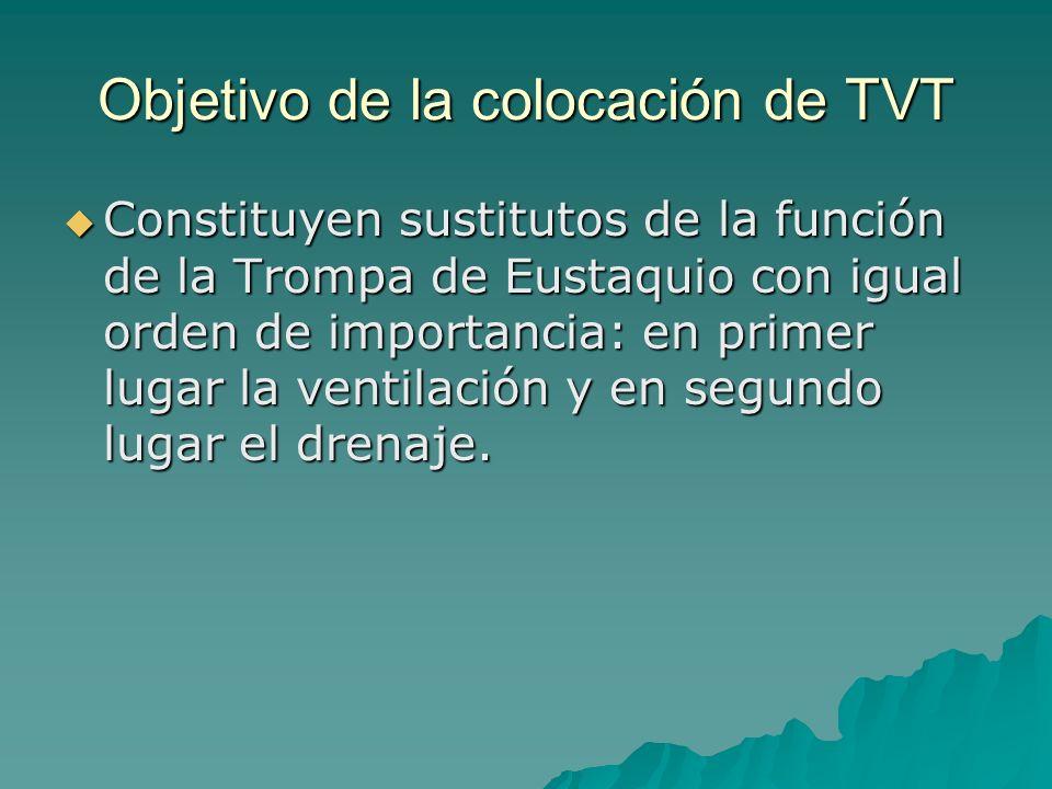 Objetivo de la colocación de TVT