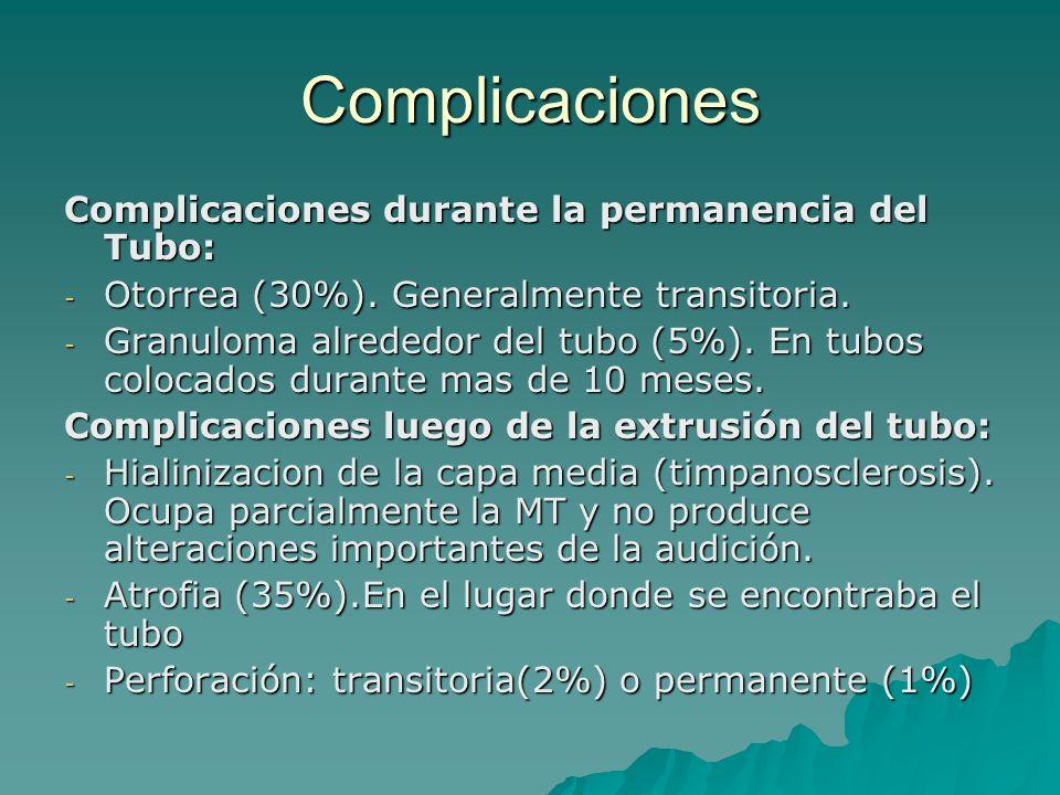 Complicaciones Complicaciones durante la permanencia del Tubo: