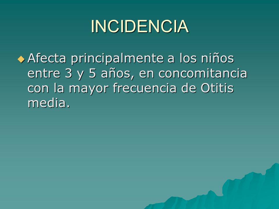 INCIDENCIA Afecta principalmente a los niños entre 3 y 5 años, en concomitancia con la mayor frecuencia de Otitis media.