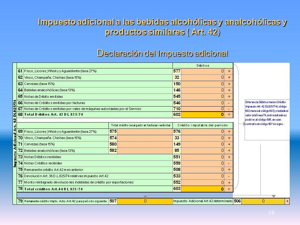 Impuesto adicional a las bebidas alcohólicas y analcohólicas y productos similares ( Art.