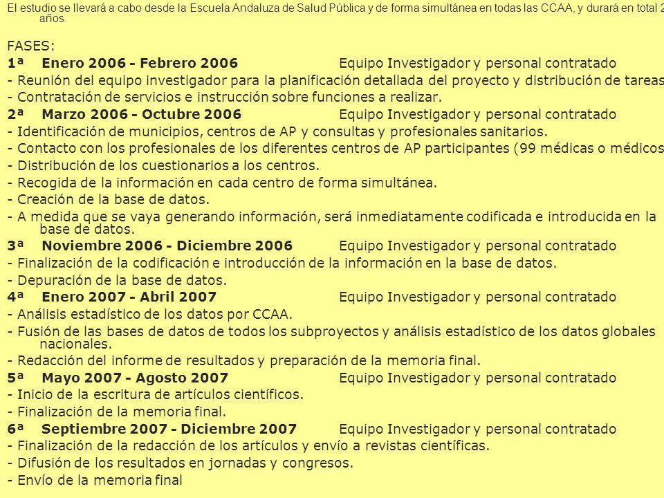 1ª Enero 2006 - Febrero 2006 Equipo Investigador y personal contratado