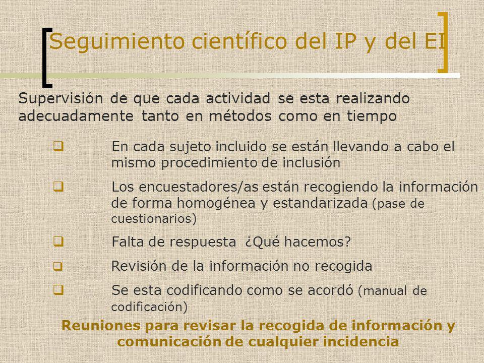 Seguimiento científico del IP y del EI