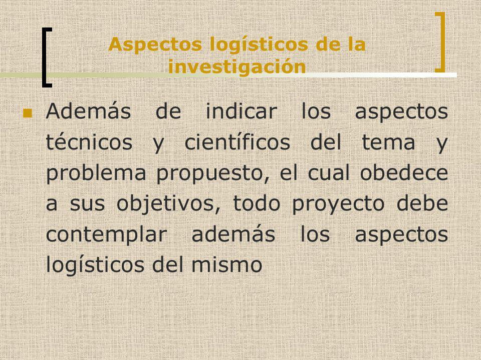 Aspectos logísticos de la investigación