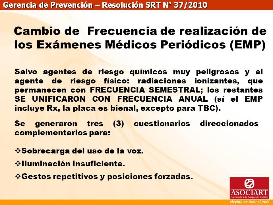Cambio de Frecuencia de realización de los Exámenes Médicos Periódicos (EMP)